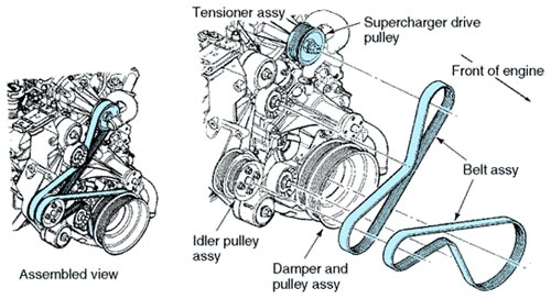 supercharger pulley assembly diagram